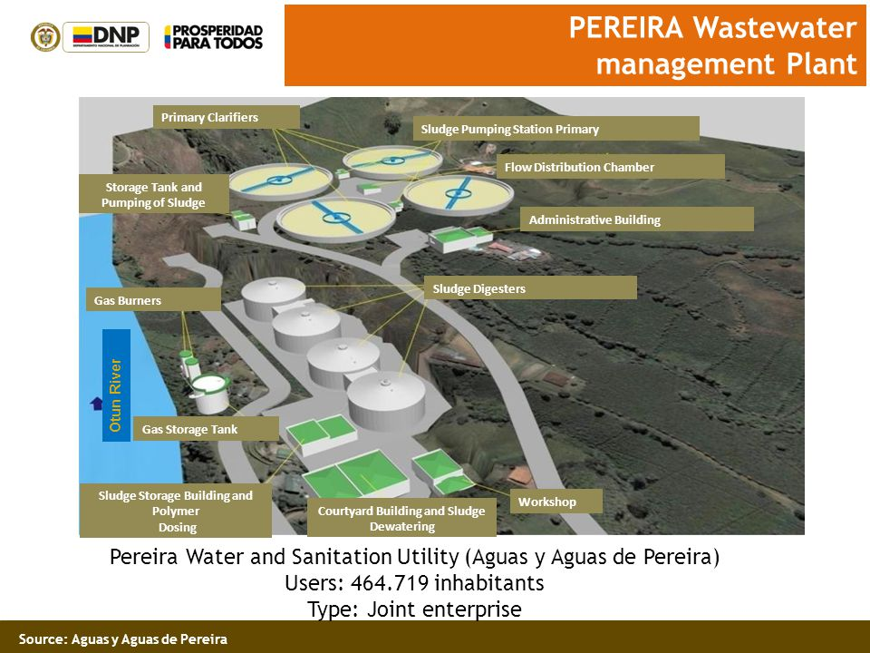 PEREIRA Wastewater management Plant