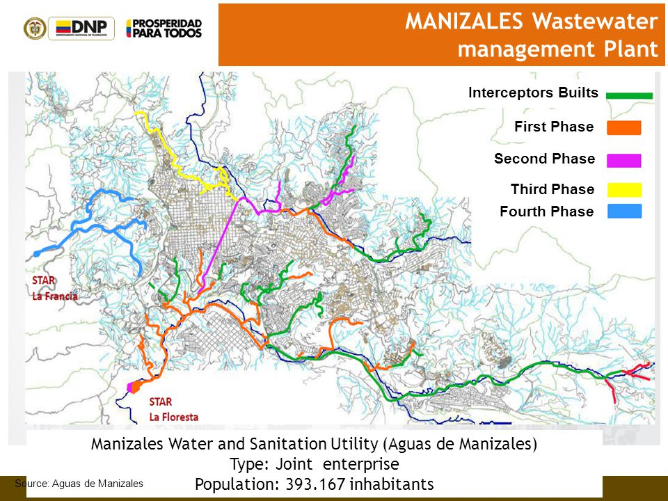 MANIZALES Wastewater management Plant