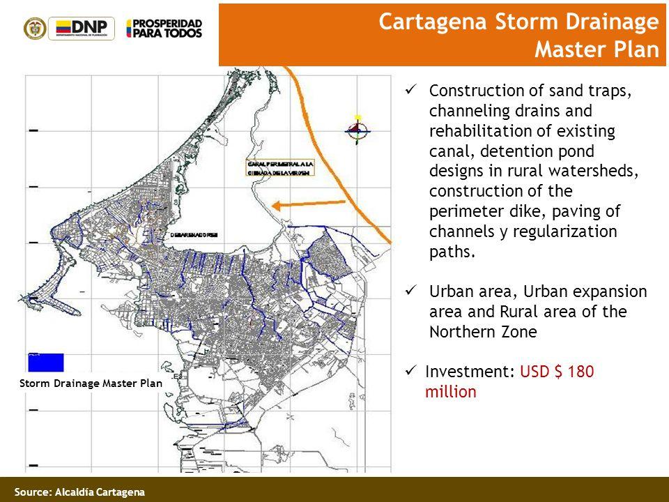 Cartagena Storm Drainage Master Plan