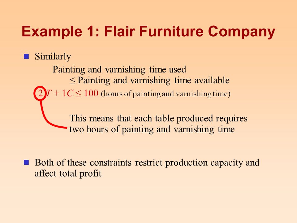 Example 1: Flair Furniture Company