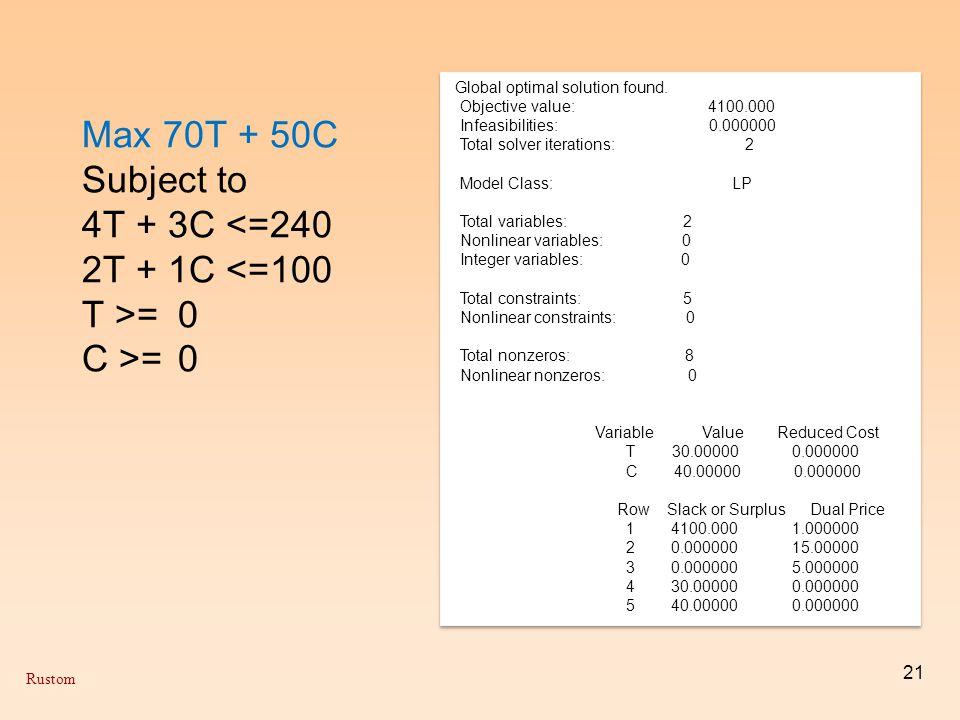 Max 70T + 50C Subject to 4T + 3C <=240. 2T + 1C <=100 T >=