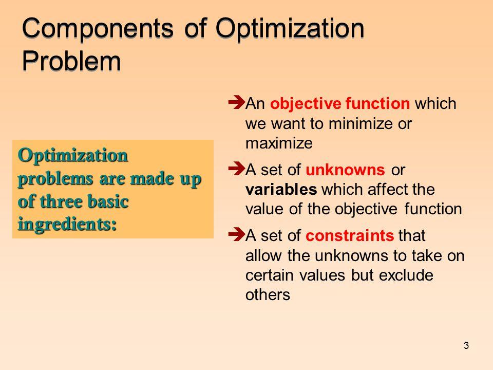 Components of Optimization Problem