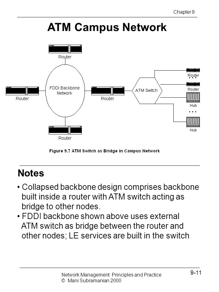 ATM Campus Network Notes