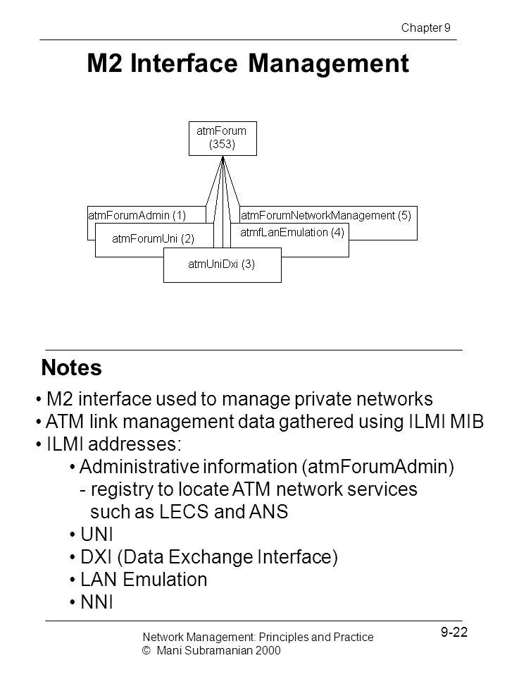 M2 Interface Management
