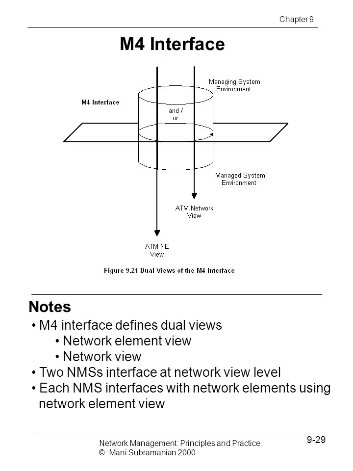 M4 Interface Notes M4 interface defines dual views