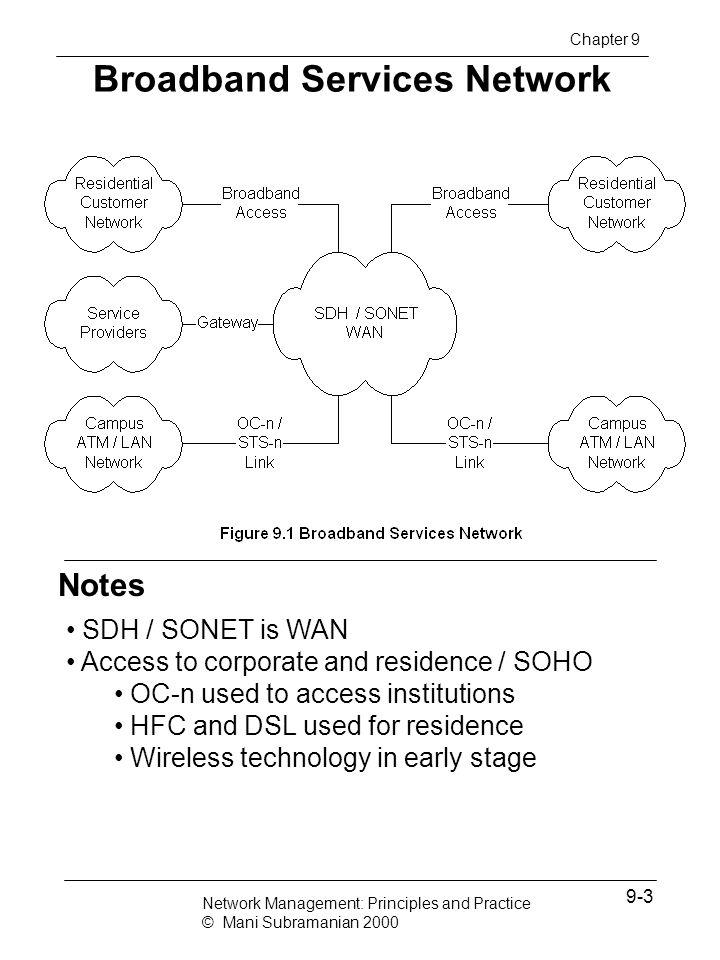 Broadband Services Network