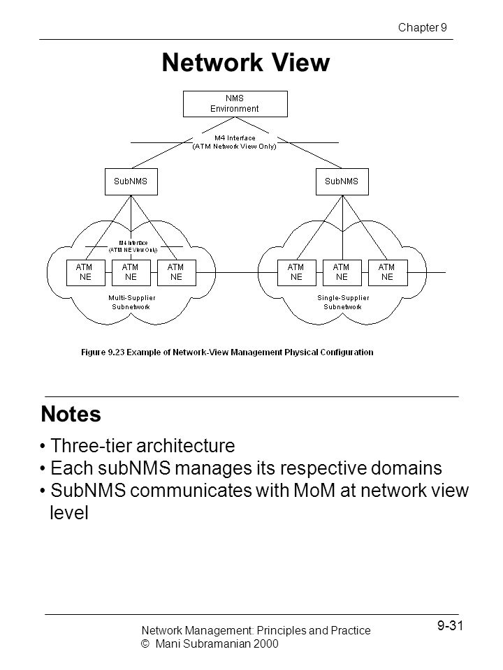 Network View Notes Three-tier architecture