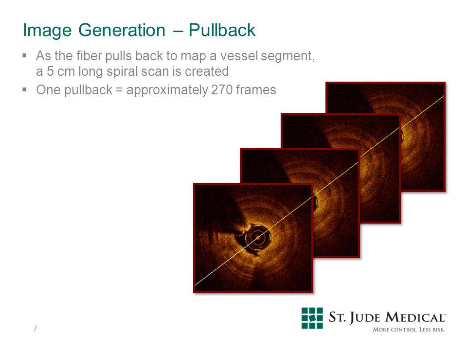 Image Generation – Pullback