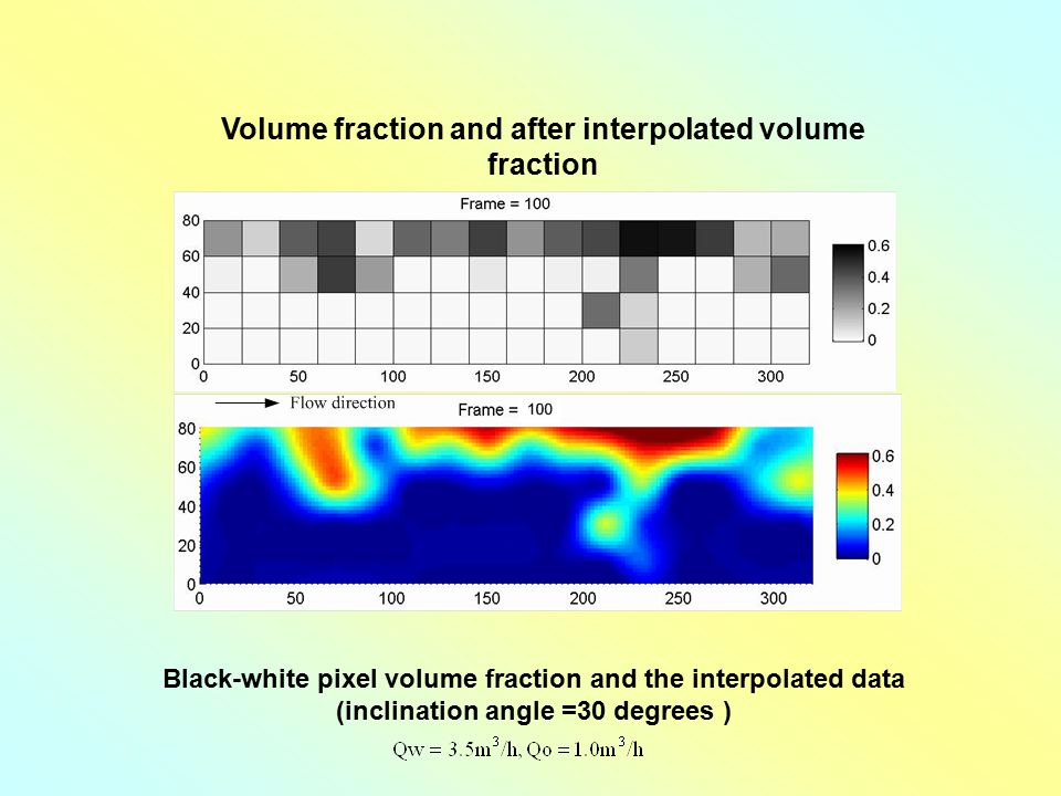 Volume fraction and after interpolated volume fraction