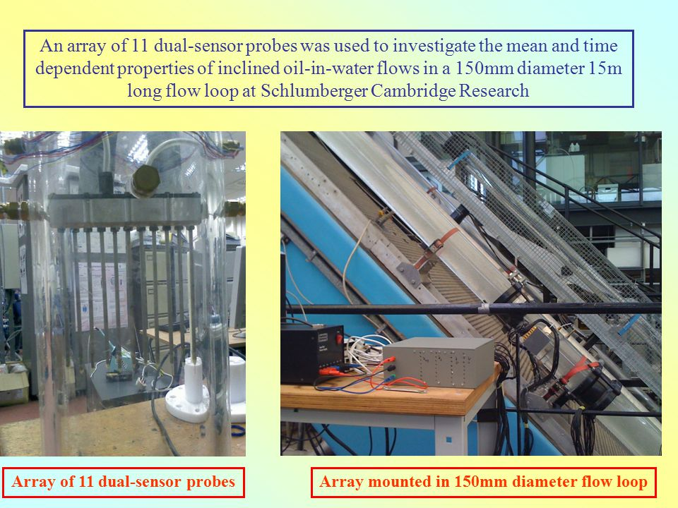 An array of 11 dual-sensor probes was used to investigate the mean and time dependent properties of inclined oil-in-water flows in a 150mm diameter 15m long flow loop at Schlumberger Cambridge Research