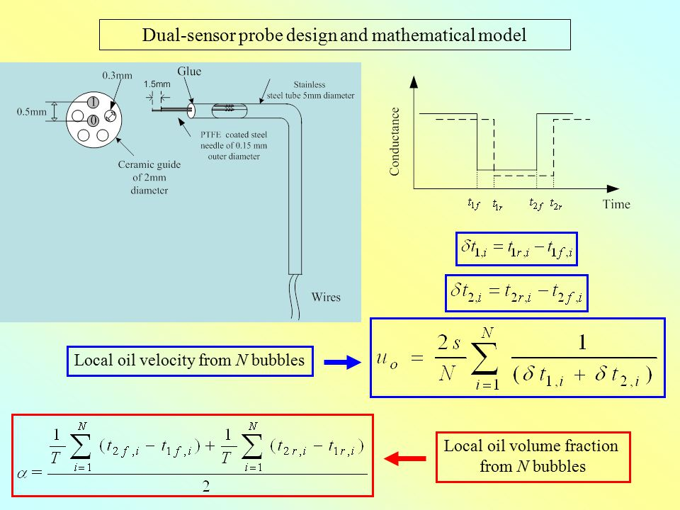 Dual-sensor probe design and mathematical model