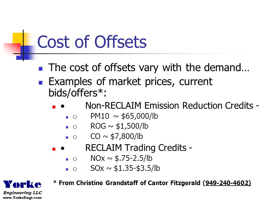 Cost of Offsets The cost of offsets vary with the demand…