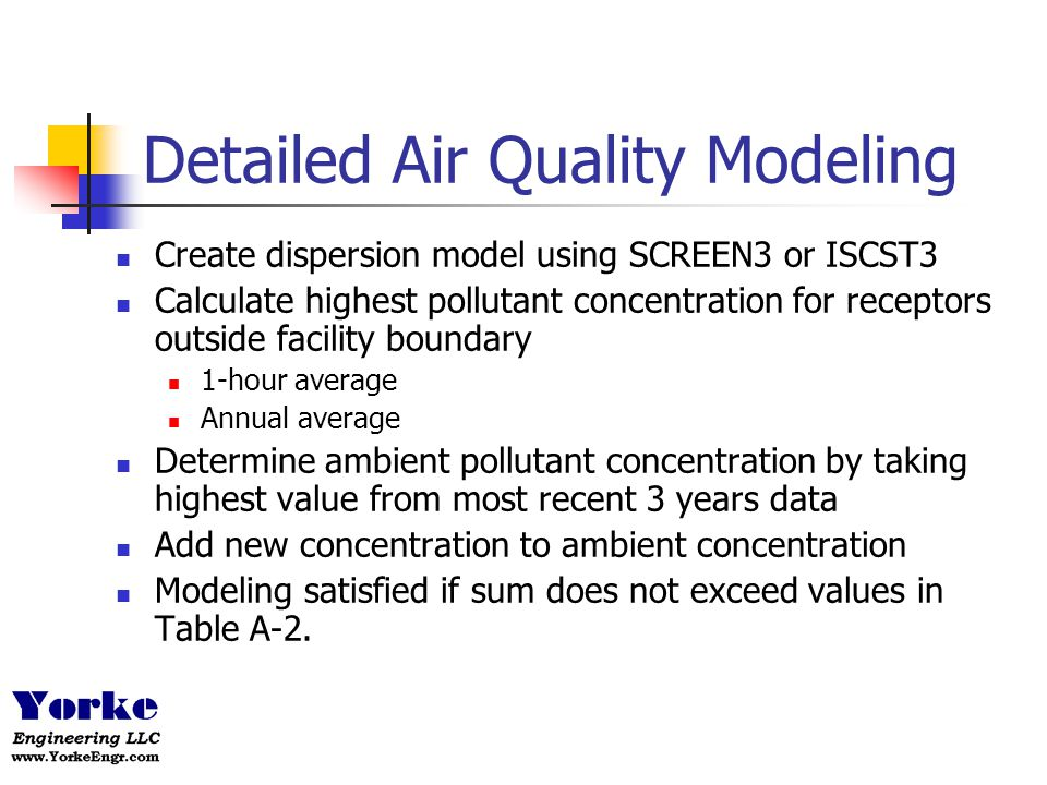 Detailed Air Quality Modeling