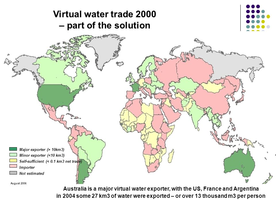 Virtual water trade 2000 – part of the solution