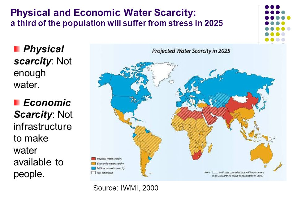 Physical scarcity: Not enough water.