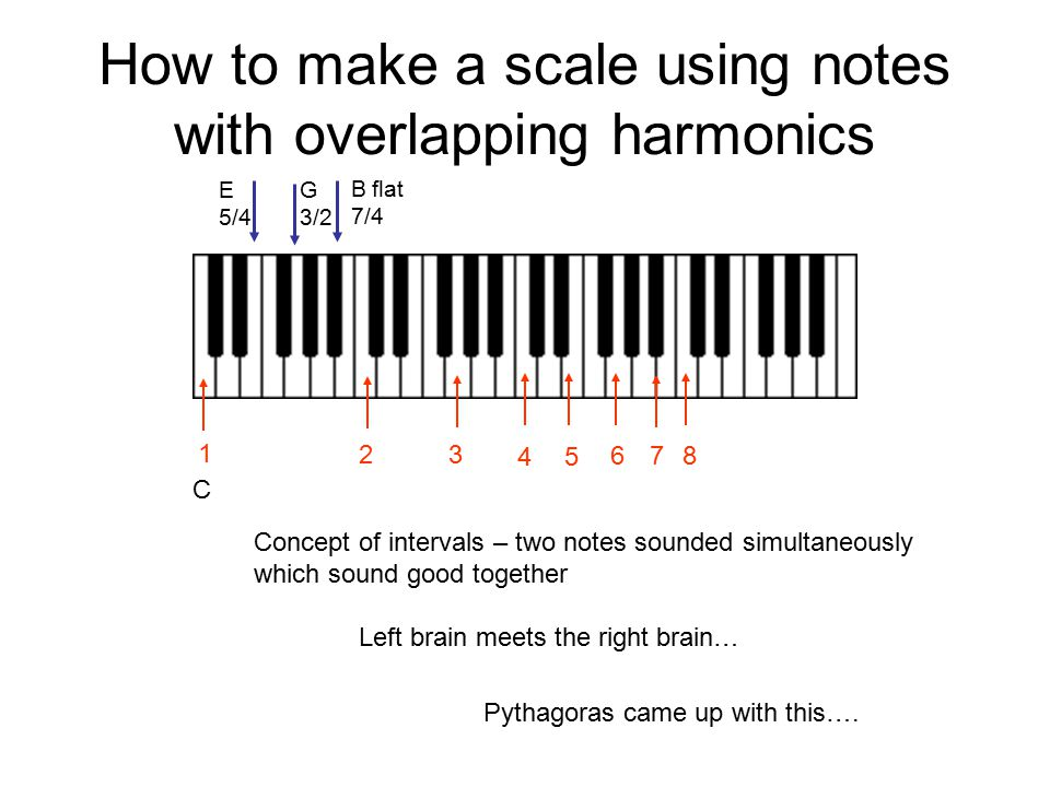 How to make a scale using notes with overlapping harmonics