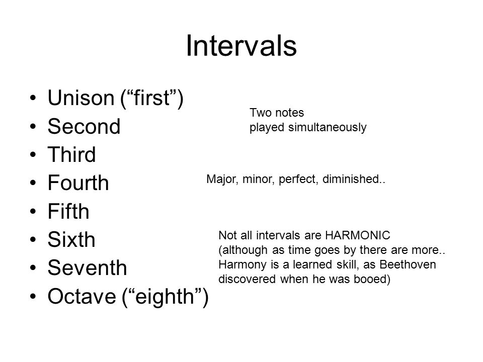Intervals Unison ( first ) Second Third Fourth Fifth Sixth Seventh