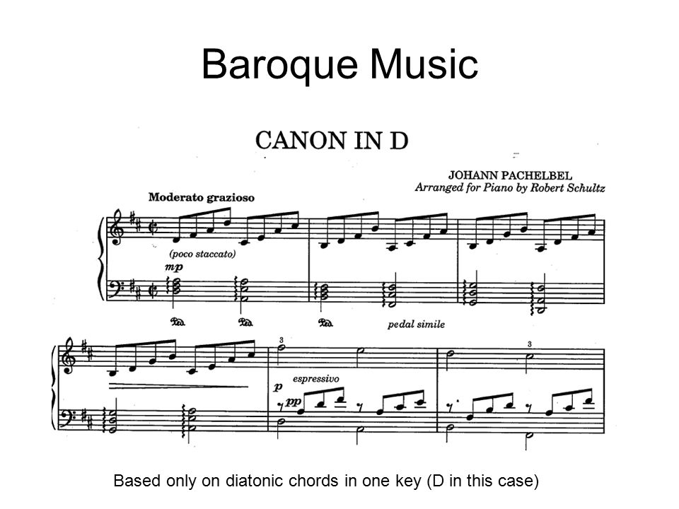 Baroque Music Based only on diatonic chords in one key (D in this case)