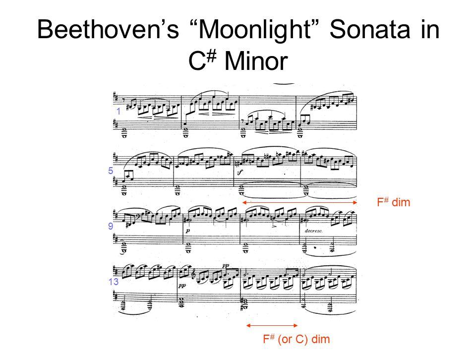 Beethoven's Moonlight Sonata in C# Minor
