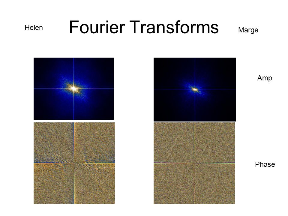 Fourier Transforms Helen Marge Amp Phase