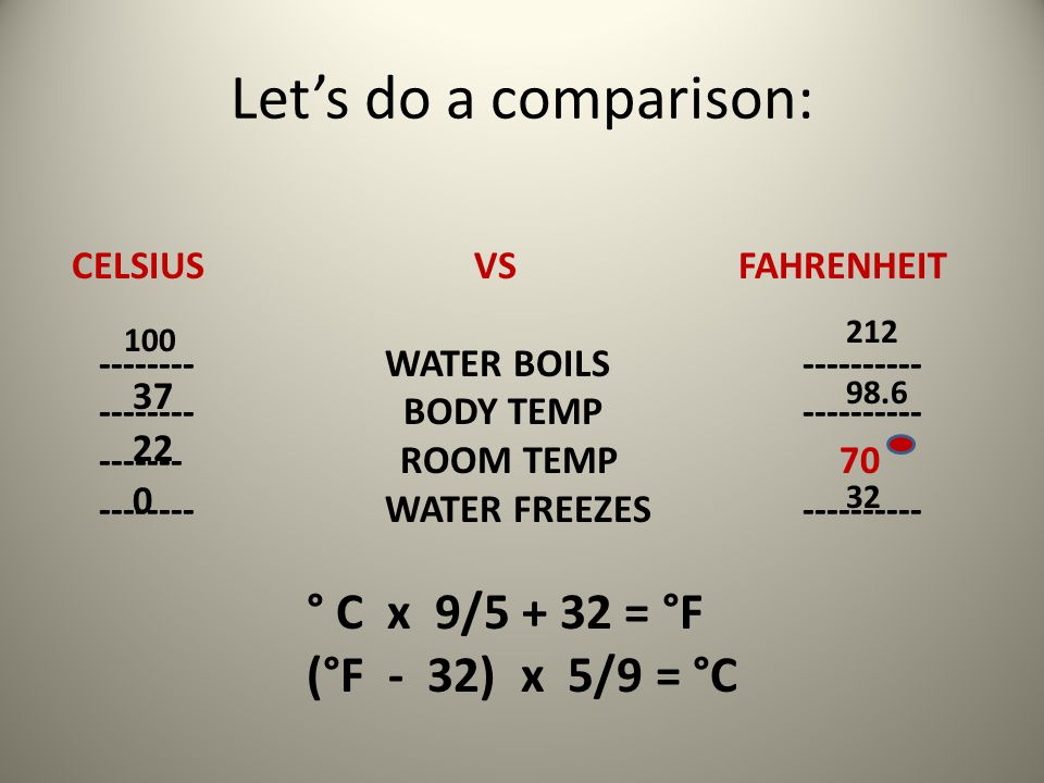 Let's do a comparison: ° C x 9/5 + 32 = °F (°F - 32) x 5/9 = °C
