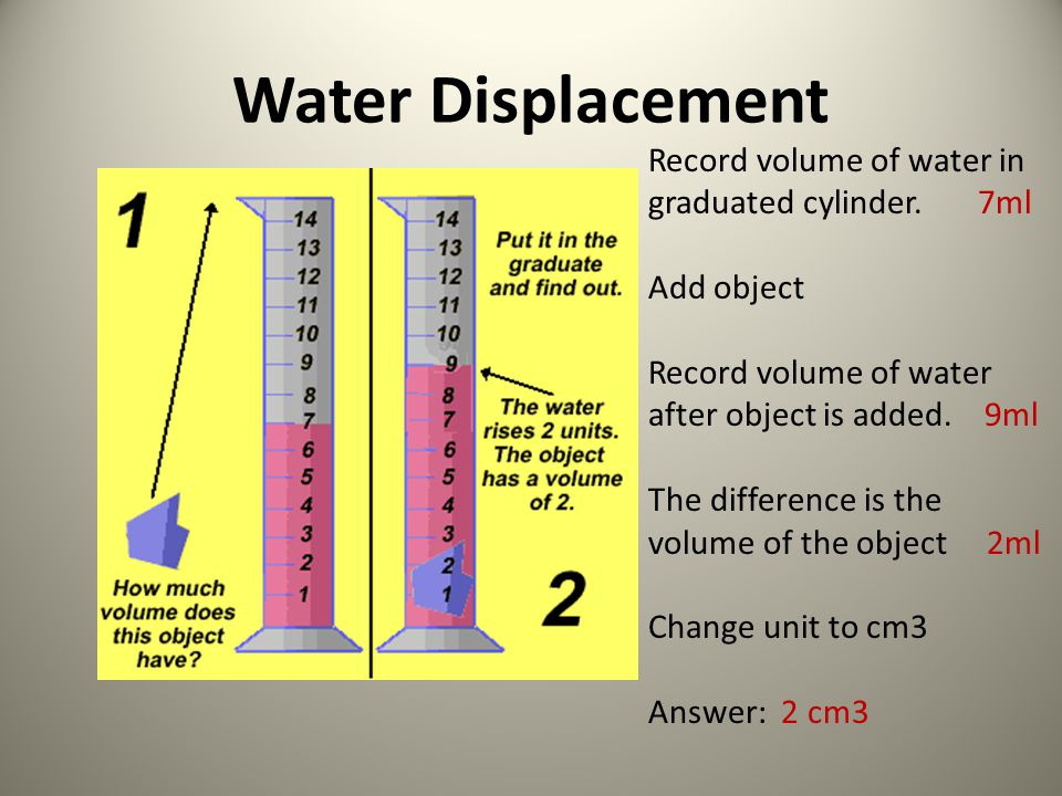 Water Displacement Record volume of water in graduated cylinder. 7ml