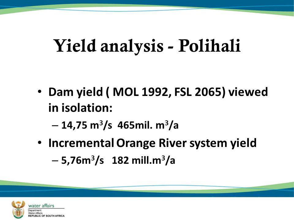 Yield analysis - Polihali
