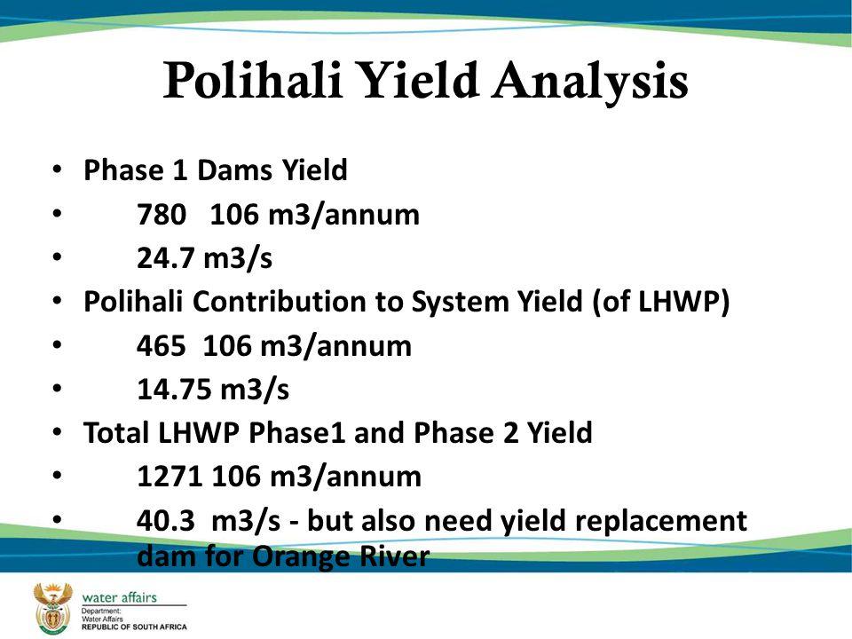 Polihali Yield Analysis