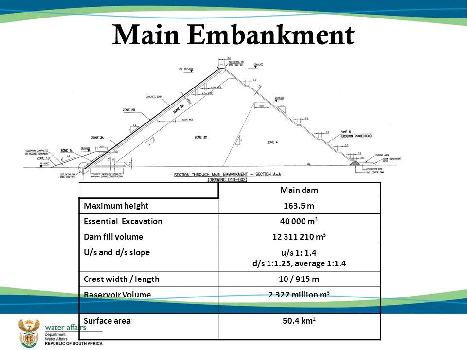 Main Embankment Main dam Maximum height 163.5 m Essential Excavation
