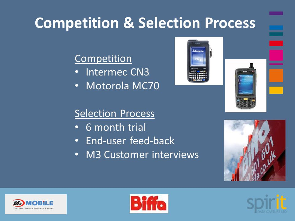Competition & Selection Process