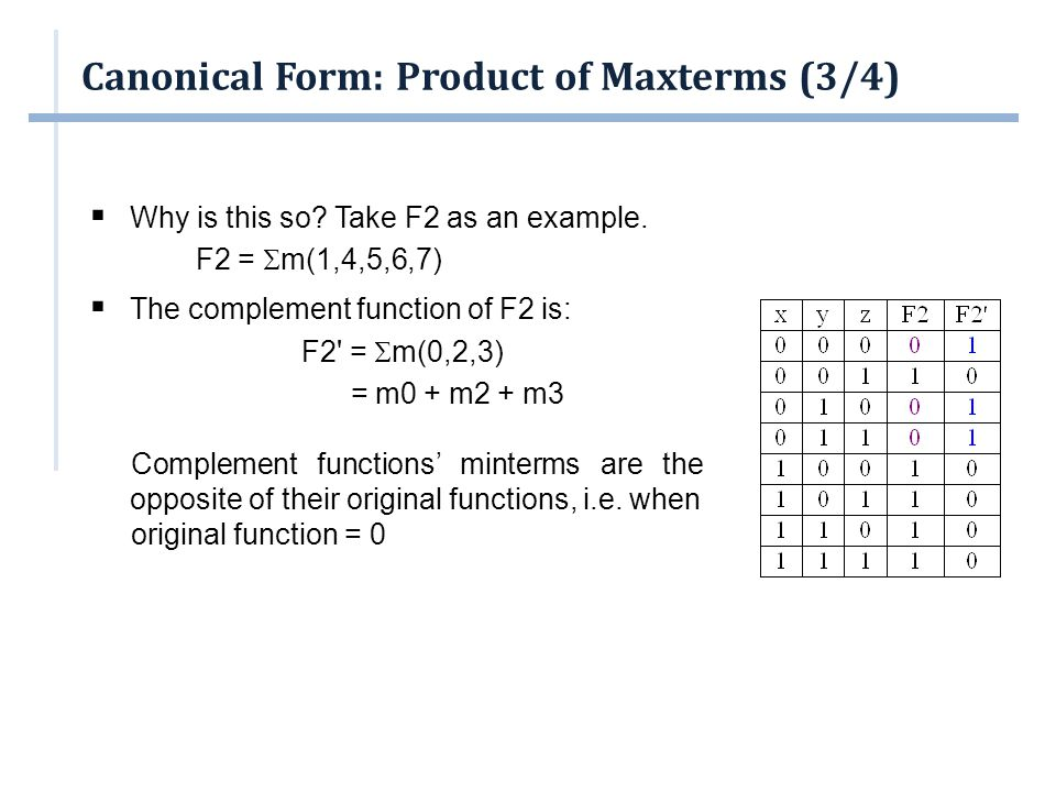 Canonical Form: Product of Maxterms (3/4)