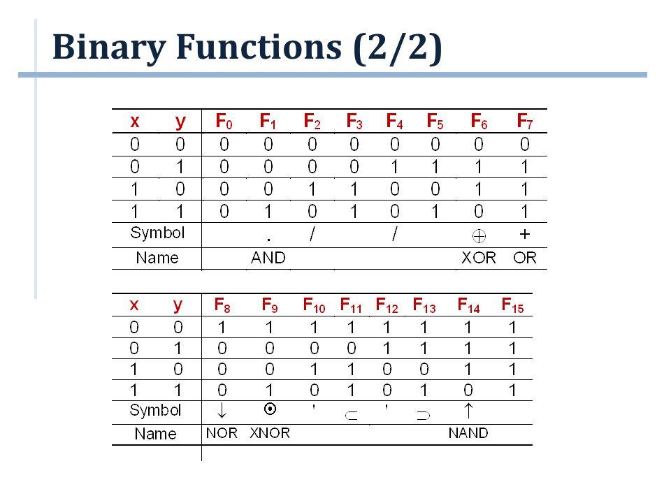 Binary Functions (2/2)