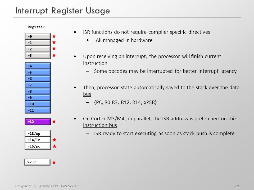 Interrupt Register Usage