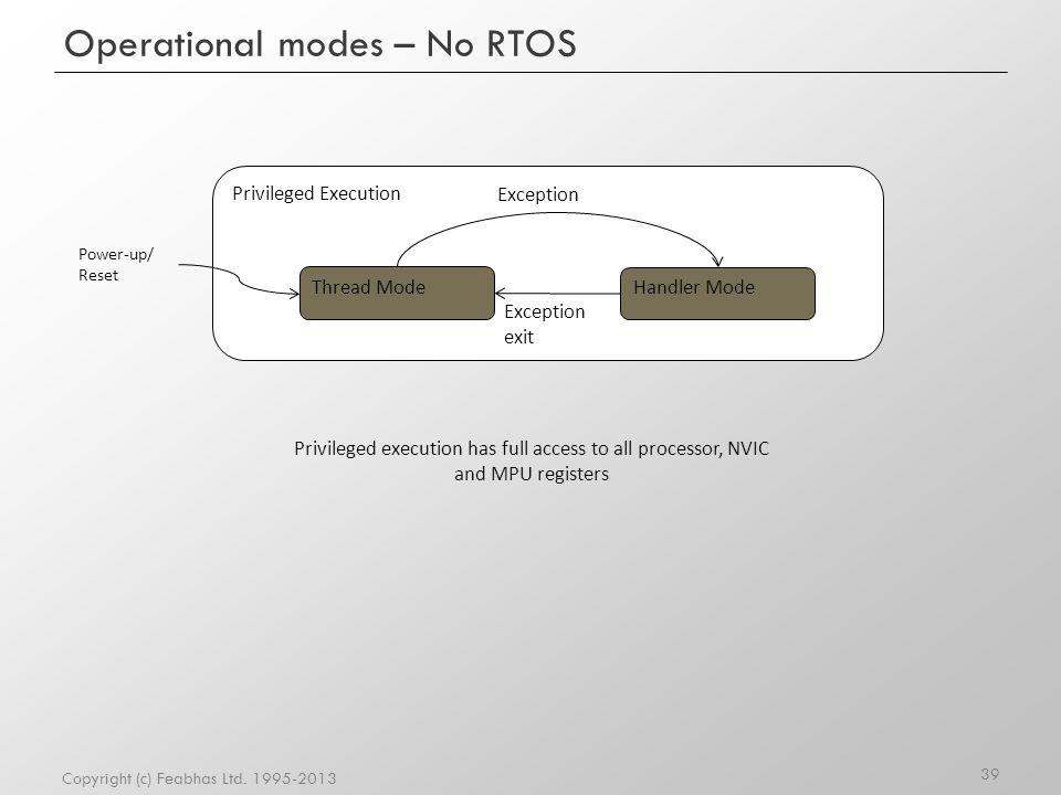 Operational modes – No RTOS