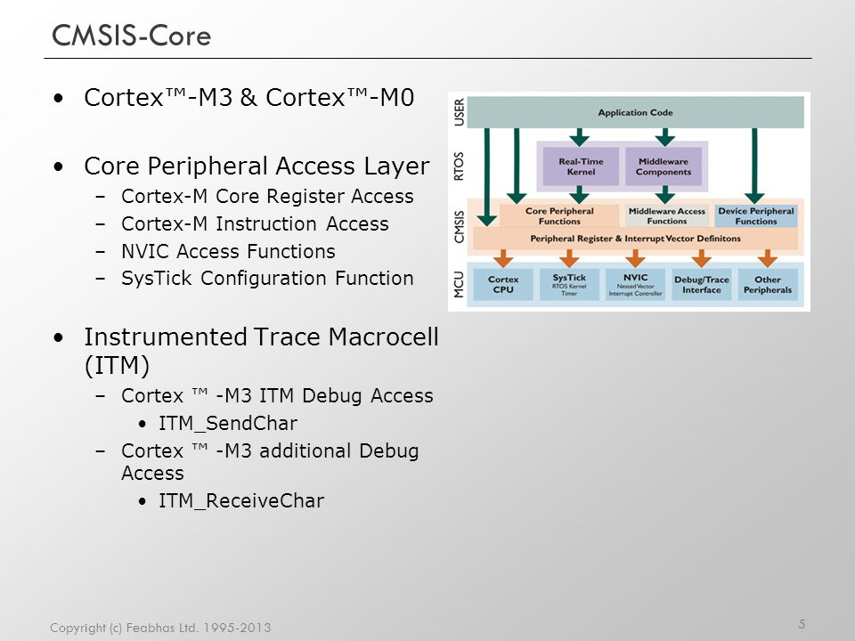 CMSIS-Core Cortex™-M3 & Cortex™-M0 Core Peripheral Access Layer
