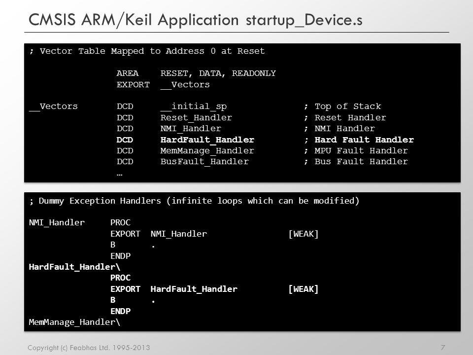 CMSIS ARM/Keil Application startup_Device.s