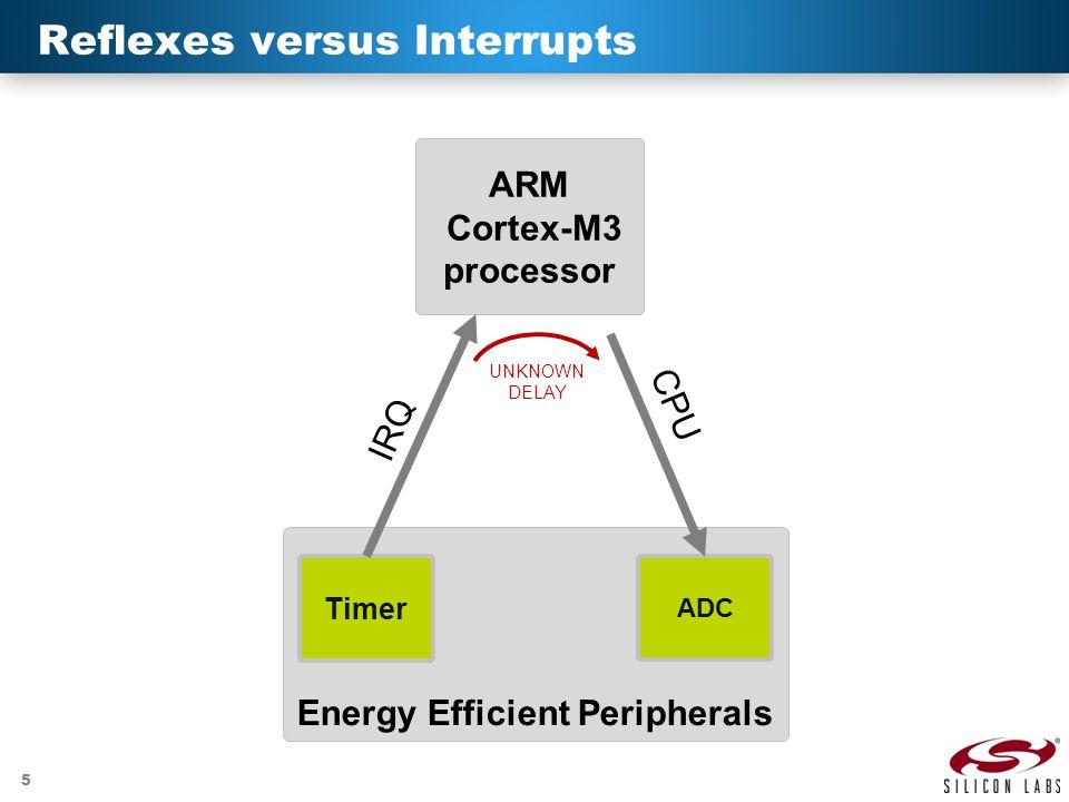 Reflexes versus Interrupts