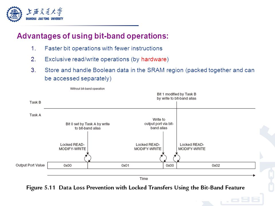Advantages of using bit-band operations: