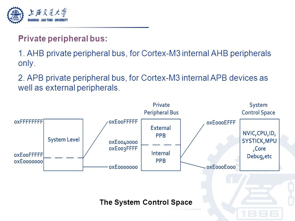 Private peripheral bus: