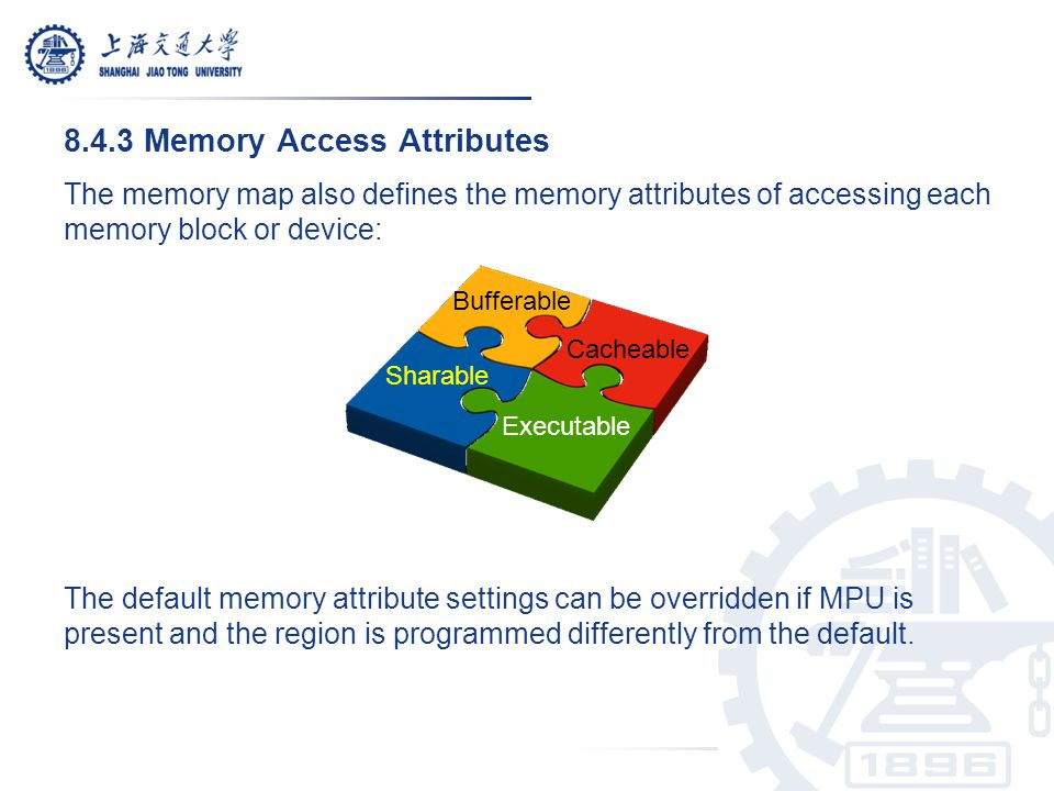 8.4.3 Memory Access Attributes
