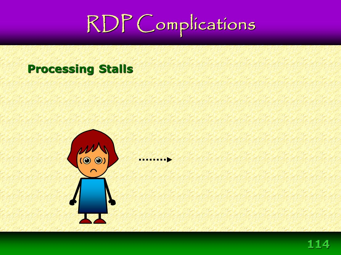 RDP Complications Processing Stalls