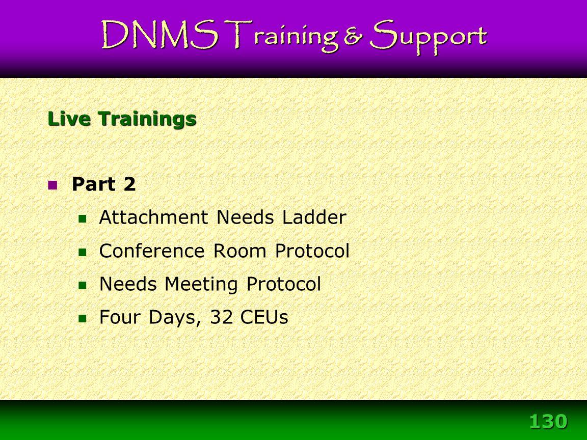 Module 3 – DNMS Resource Development Protocol 130