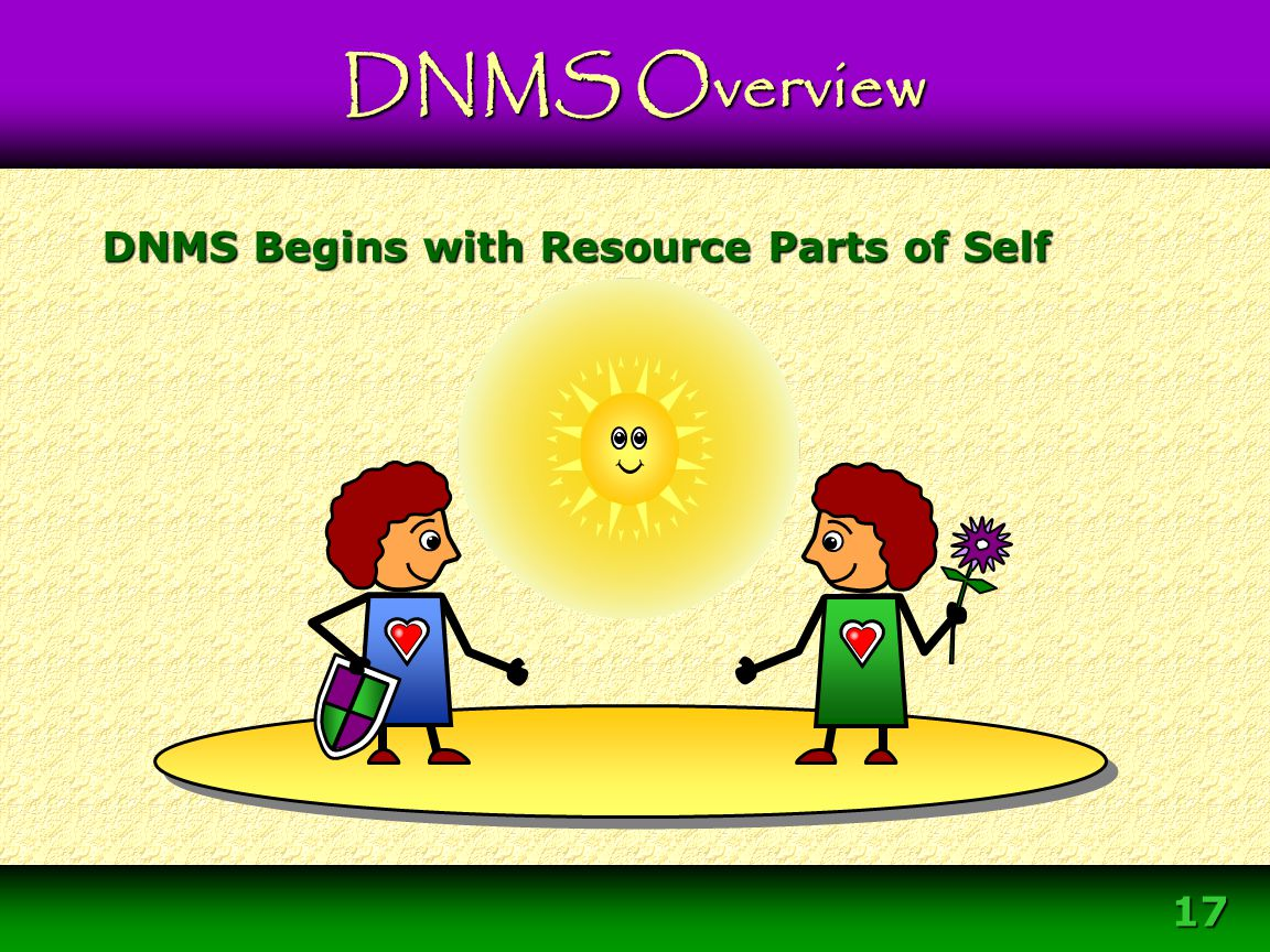 DNMS Begins with Resource Parts of Self