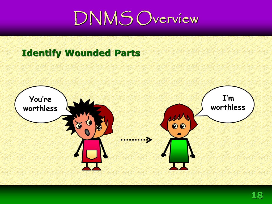Identify Wounded Parts