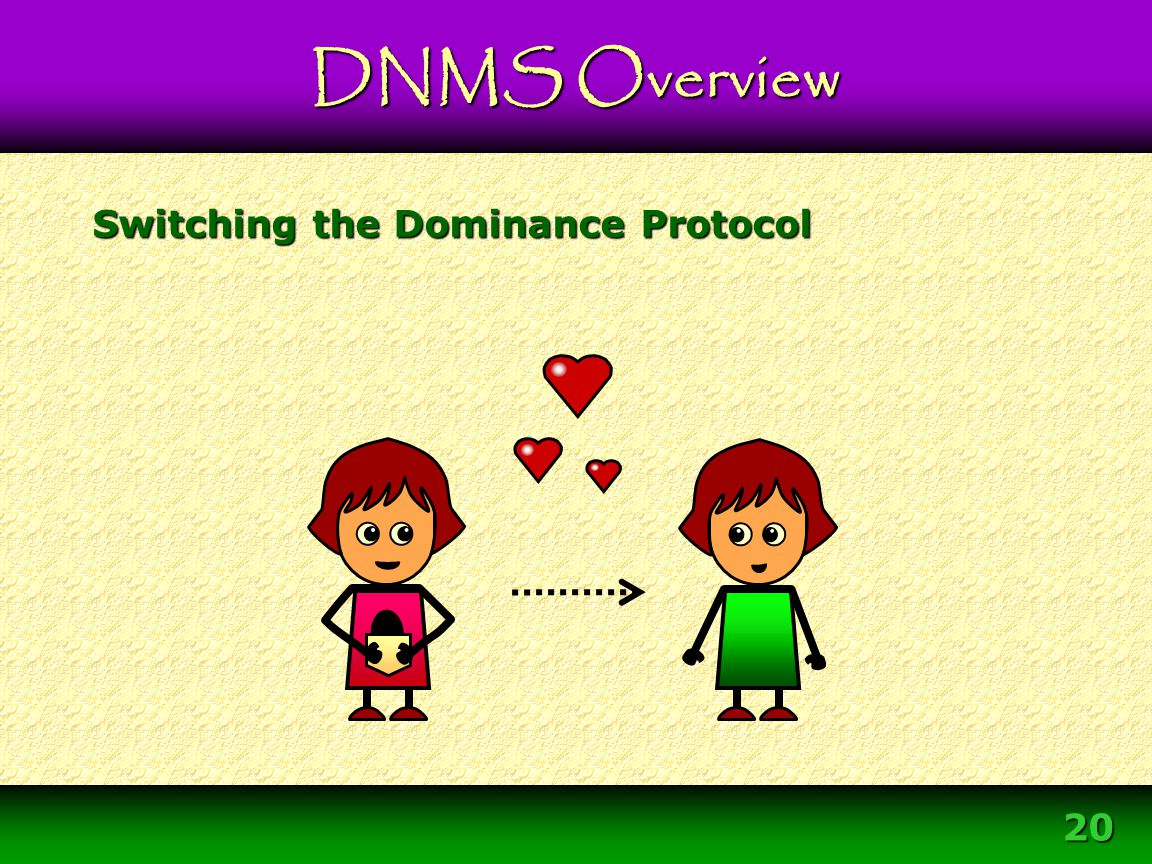Switching the Dominance Protocol