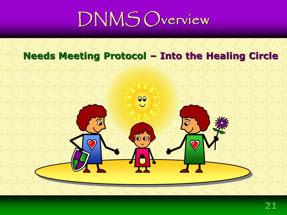 Needs Meeting Protocol – Into the Healing Circle