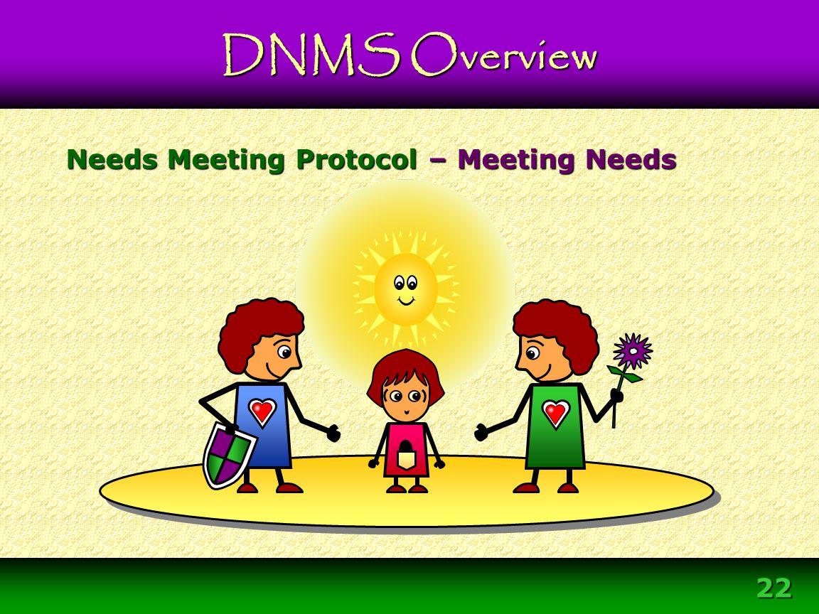 Needs Meeting Protocol – Meeting Needs