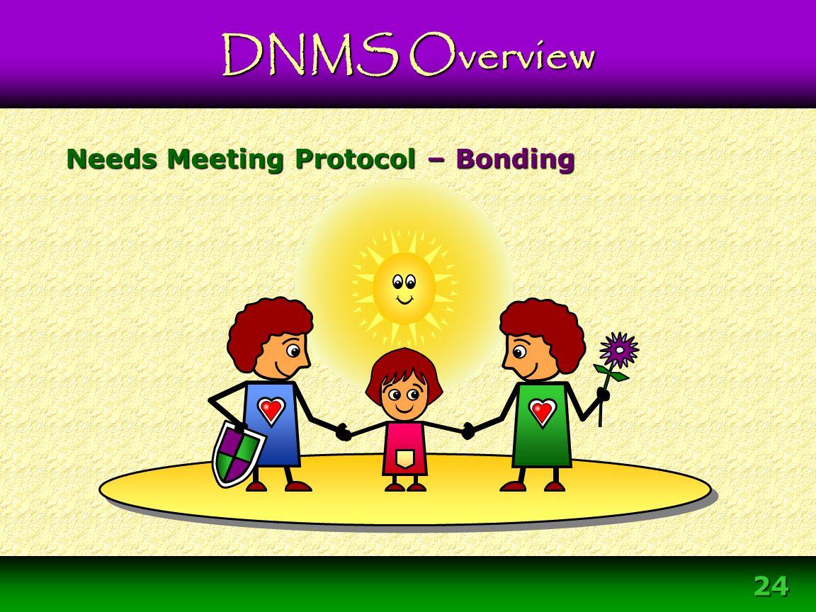 Needs Meeting Protocol – Bonding