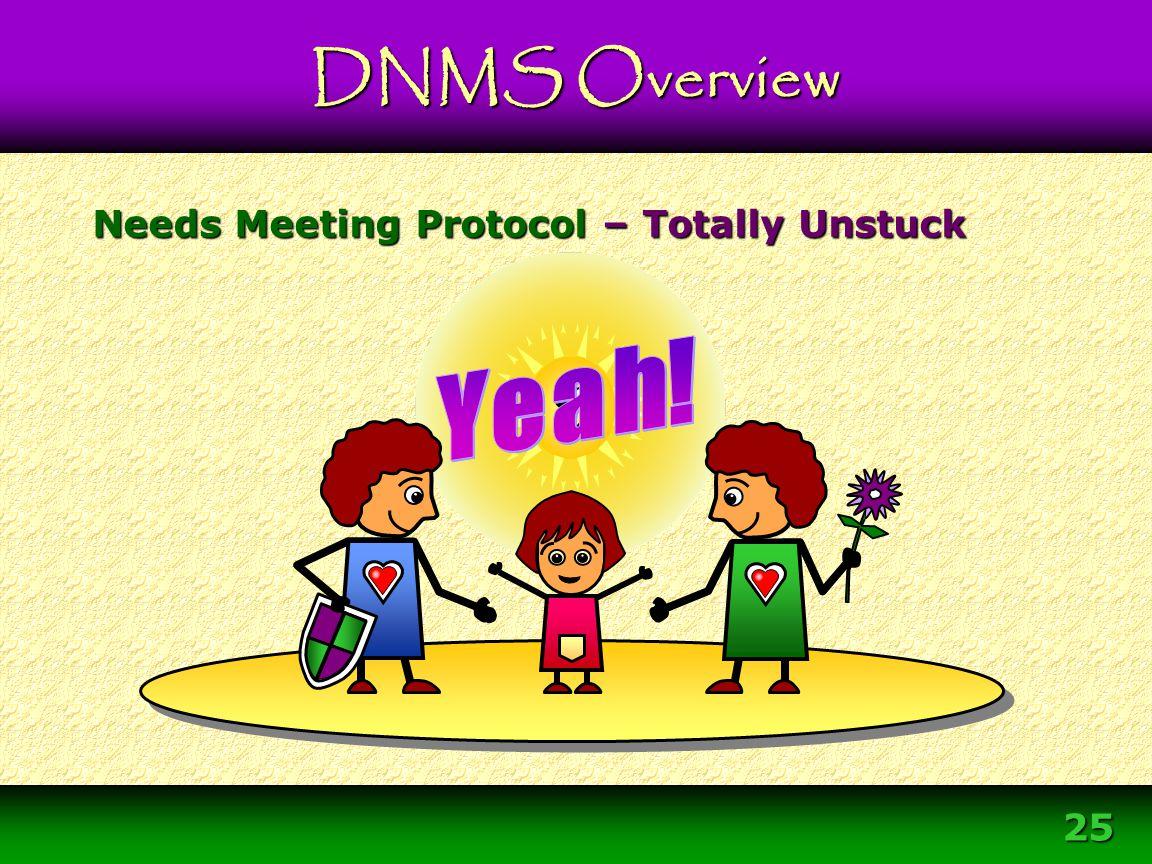 Needs Meeting Protocol – Totally Unstuck