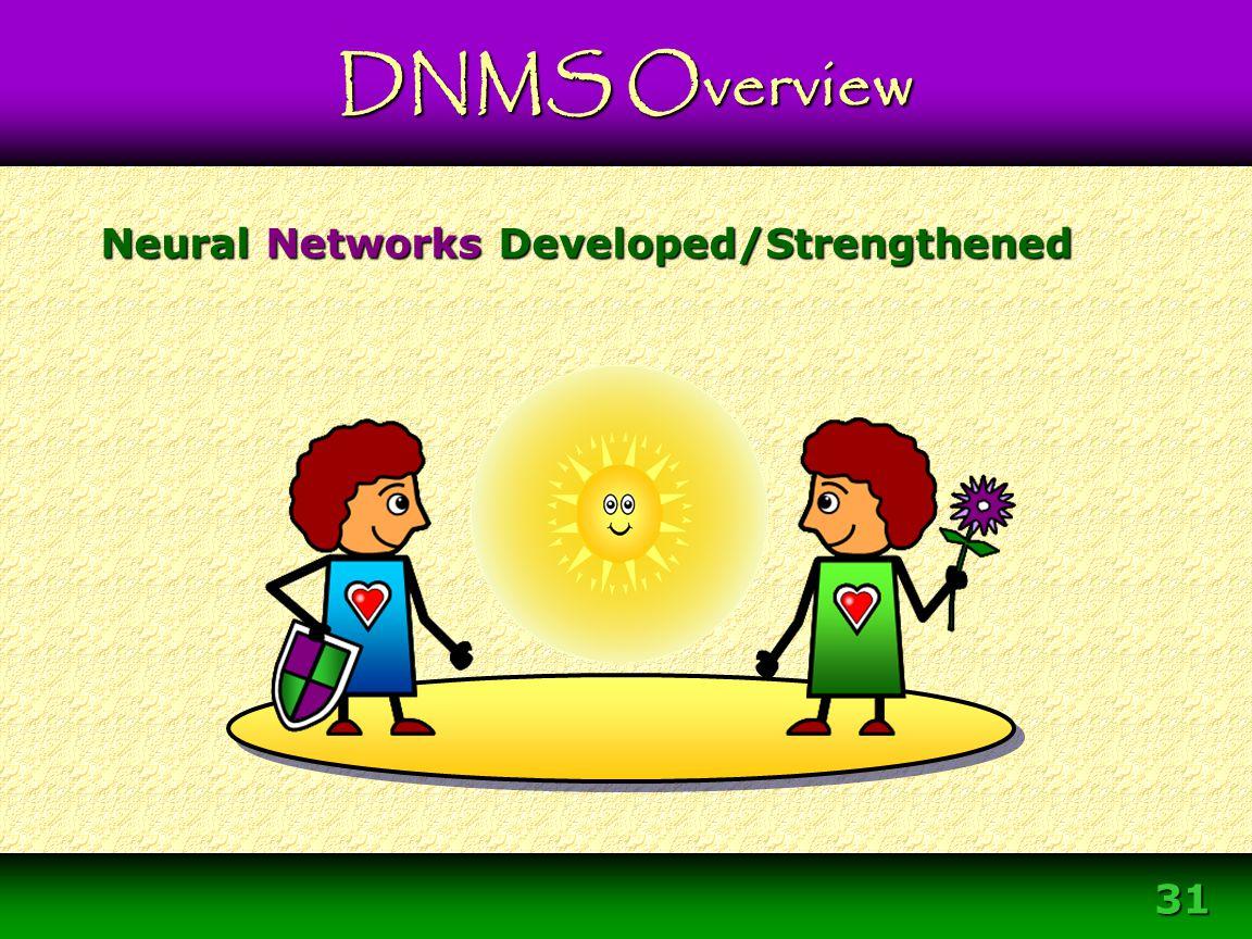 Neural Networks Developed/Strengthened